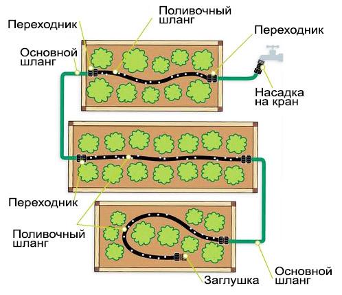 Последовательная система капельного полива