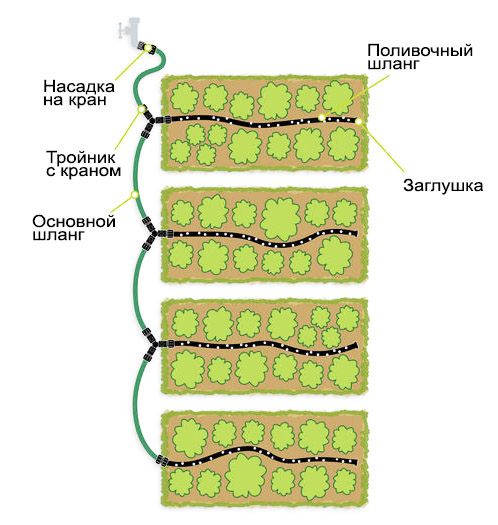 Параллельная система капельного полива
